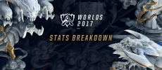 ข่าวสาร Worlds 2017 Play-In Stats Breakdown